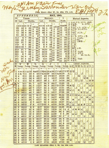A page from WD Gann's private ephemeris with notations